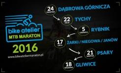 W najbliższą niedzielę w Rybniku wystartuje maraton rowerowy - Serwis informacyjny z Rybnika - naszrybnik.com