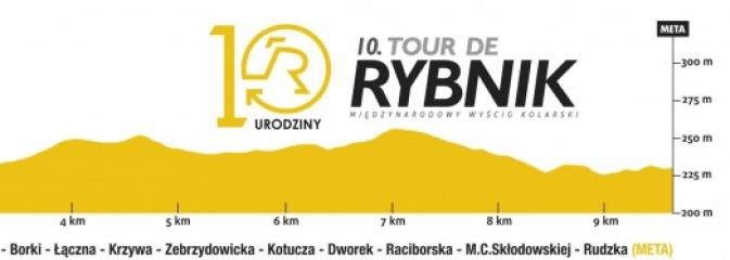 Prezentacja jubileuszowego Tour de Rybnik 2017 - Serwis informacyjny z Rybnika - naszrybnik.com